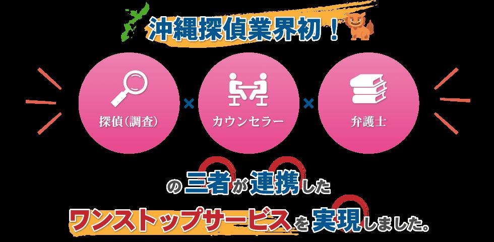 沖縄探偵業界初!探偵(調査)、カウンセラー、弁護士の三者が連携したワンストップサービスを実現しました。